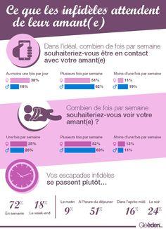 gleden-infidelité-france-40etplus-2