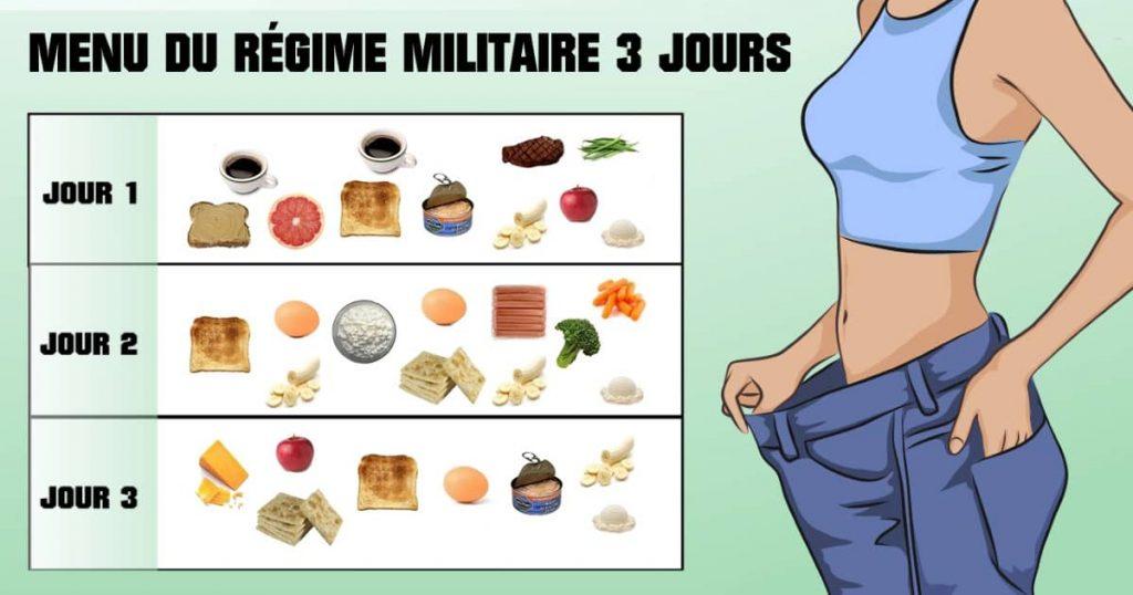 menu-regime-militaire-3-jours